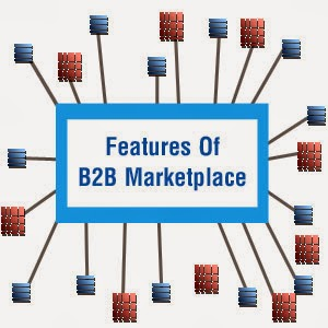 How The B2B Marketplace Is Revolutionizing The Industry For Both Sellers And Buyers
