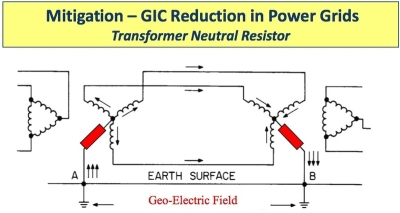 a few thousand neutral grounding resistors could protect the united rh nextbigfuture com neutral earth resistor circuit diagram Resistor Wiring Drawings