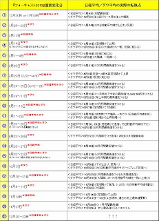 http://market.radionikkei.jp/merriman/2014.html