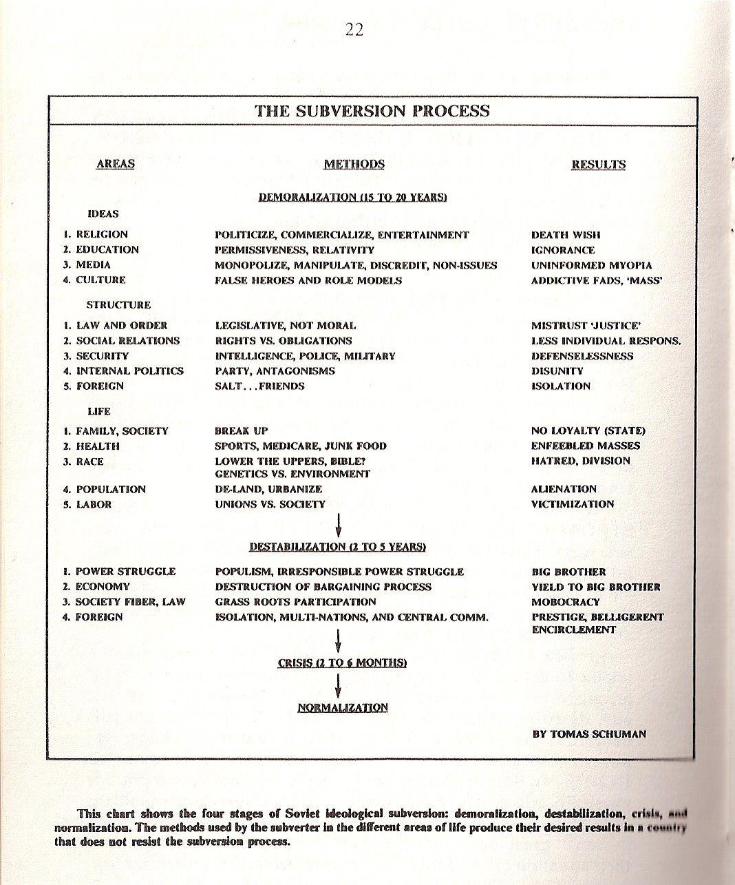 Zombie survival guide download pdf