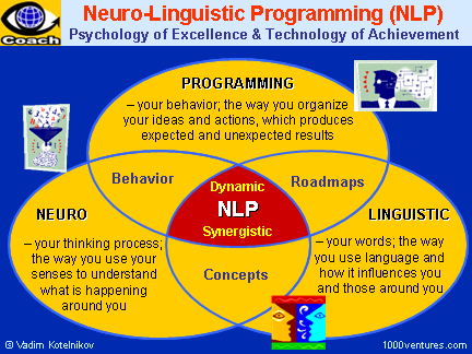 NLP+-+ABOUT.png