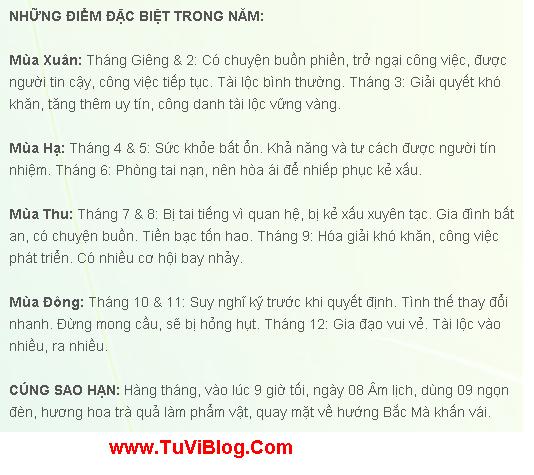 Tuoi Ky Ty Nam 2016