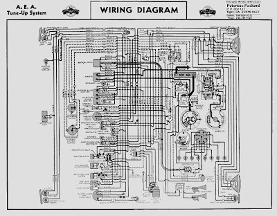automotif wiring diagram 1946 47 packard 8 cylinder clipper tune up rh automwiring blogspot com Packard Cars History 1958 Packard Clipper