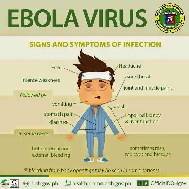 simptom virus ebola