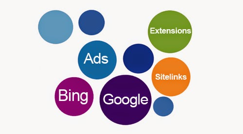 Google AdWords & Bing Ads Extensions.