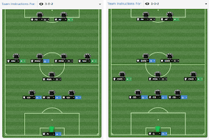 Football Manager 2014 Juventus Formations