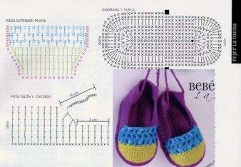 Patrón de zapatos de bebé