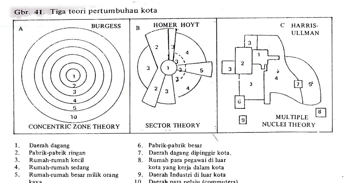 Aat study zone