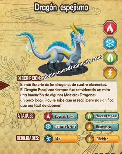 imagen de las caracteristicas del dragon espejismo