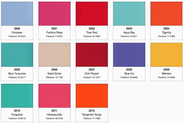 przykładowe kolory z wzornika pantone