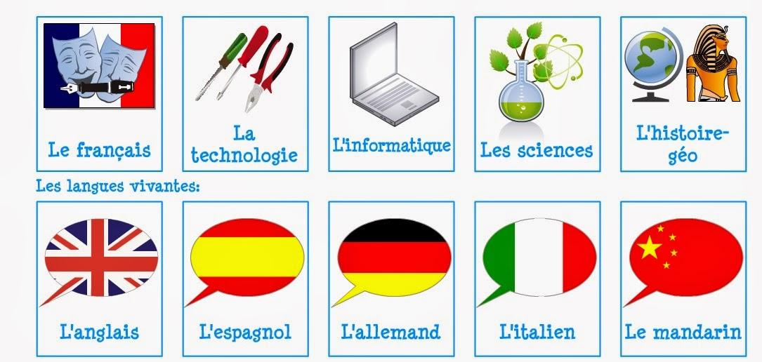 El blog de aprender franc s - En matiere de synonyme ...