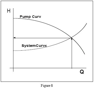 What Sides Has A Characteristic Curve With Both A Forward And A Breakover Voltage Point 28