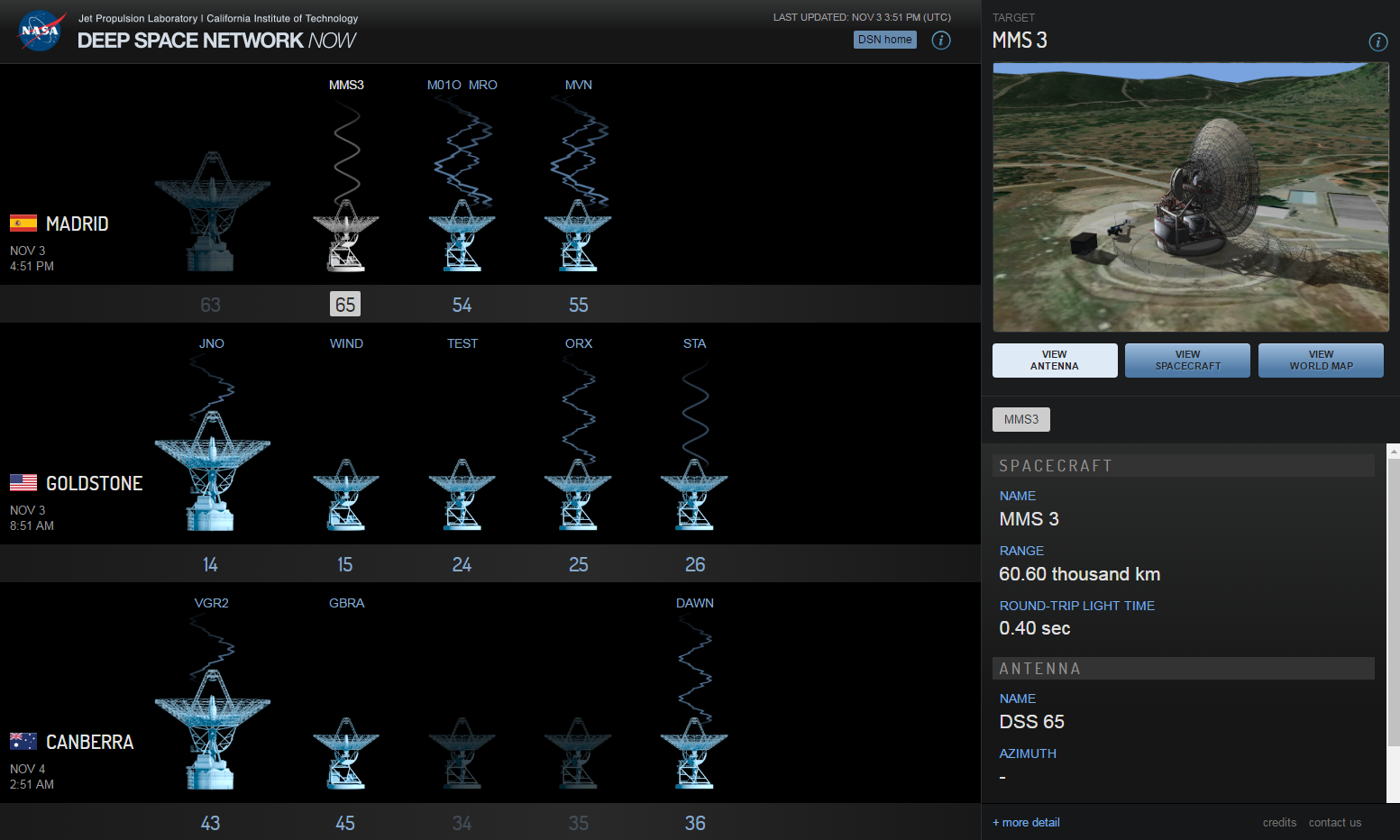 DSN Now - NASA Eyes on the Solar System