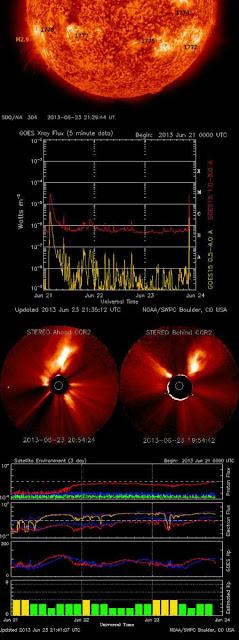 llamarada solar clase M2.9 estalló a las 20:56 UTC del 23 de junio 2013