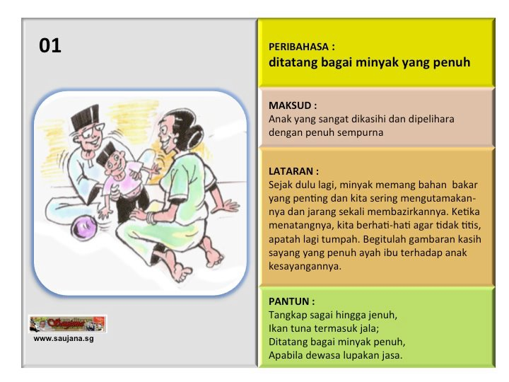 Laman Bahasa Melayu Peribahasa Ditatang Bagai Minyak Yang Penuh
