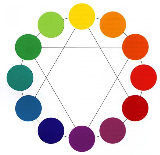 Componiendo con el color: armonía y contraste | color