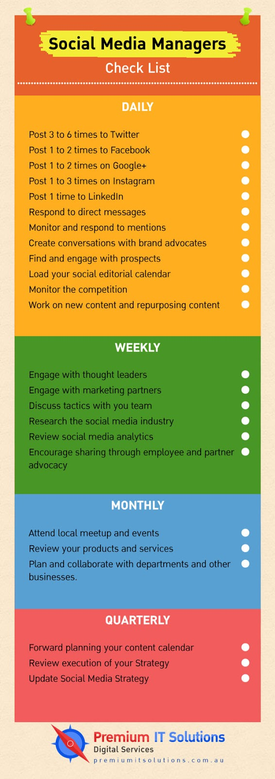 Social media checklist for business