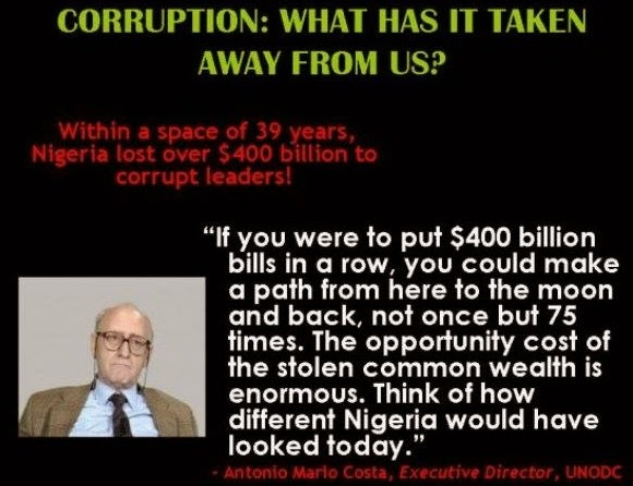nigerian politicians stole $400 billion