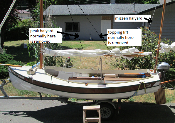 I measured the distance between the main mast and the point where the mizzen halyard connects to the ridgepole. Then I cut two equal length slits in the ... & Joelu0027s Navigator Site: How to make a boat tent for under $20