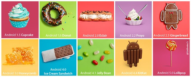 The journey of Android - from Cupcakes to Marshmallow
