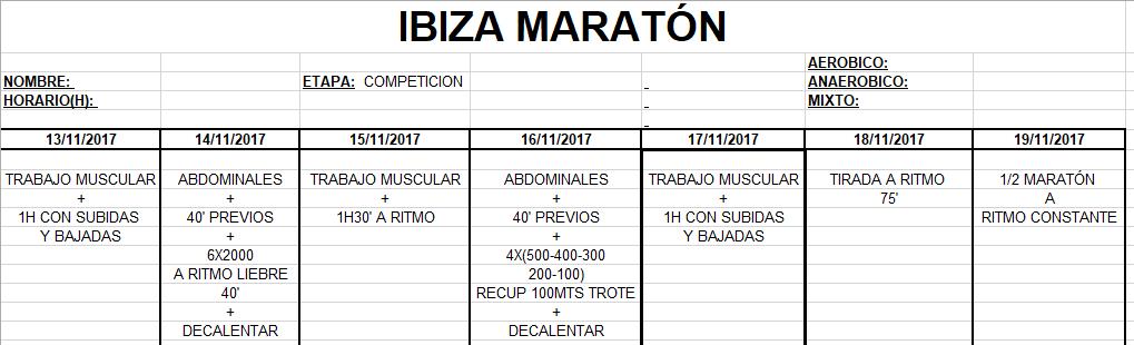 Preparación Ibiza Marathon