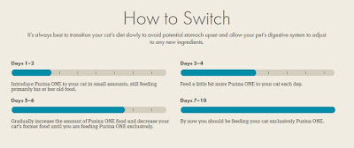 https://www.purinaone.com/cats/why-switch/how-to-switch