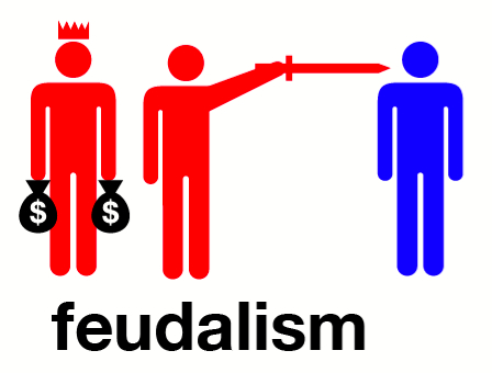 feudalism in men with guns essay Enter your email and choose a password (6-12 chars) to the left then click the join now button or, use the facebook button join through facebook.