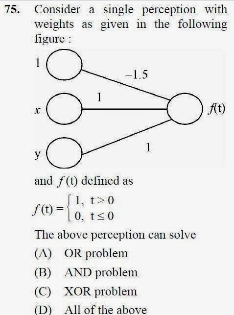 2013 June UGC NET in Computer Science and Applications, Paper III, Question 75