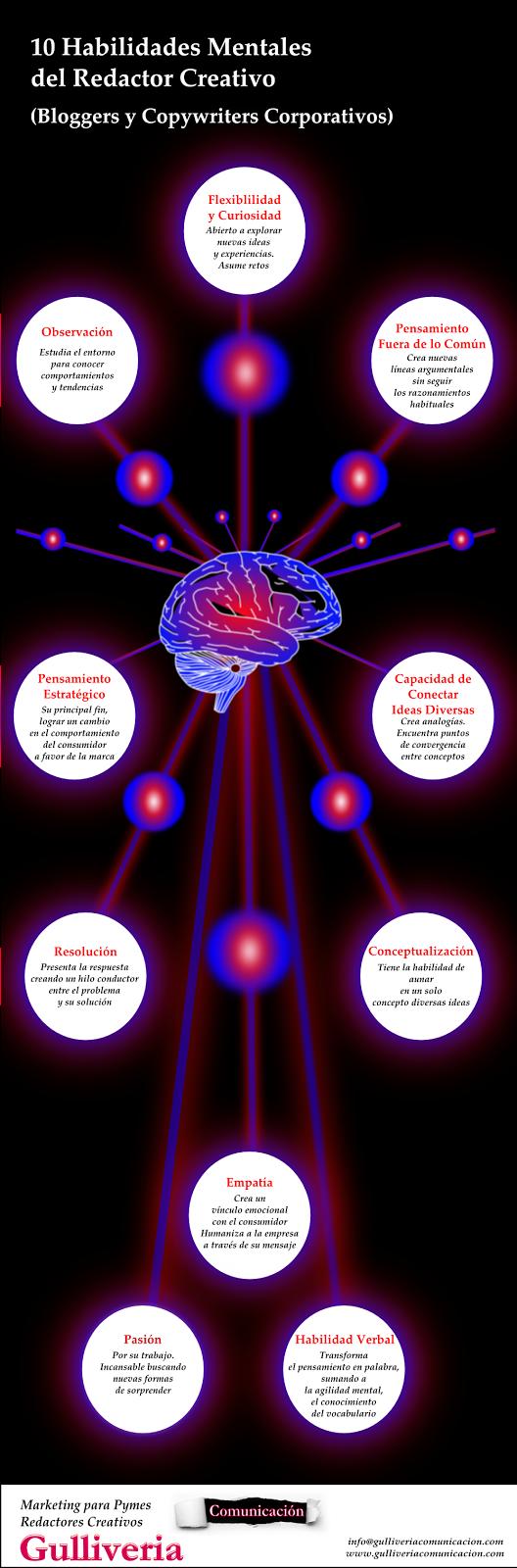 redacción corporativa_habilidades mentales_gulliveria comunicación