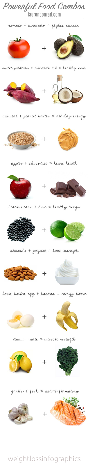 9 Powerful Food Combos