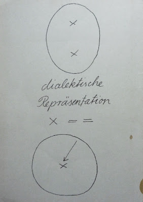 Nederlandse kunstenaarsboeken deel 1 de jaren 39 70 en 39 80 for Betekenis uber
