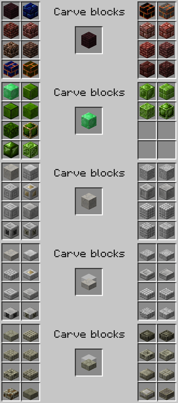 how to make chiseled blocks in minecraft
