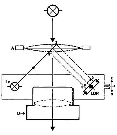 Auto Focus for Slide Projector Fig. 1