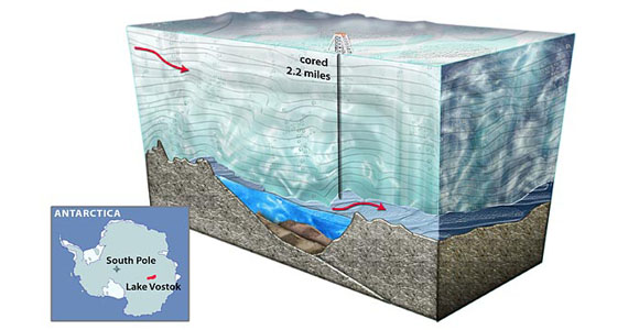 misterio lago Vostok extraterrestres anomalia magnetica