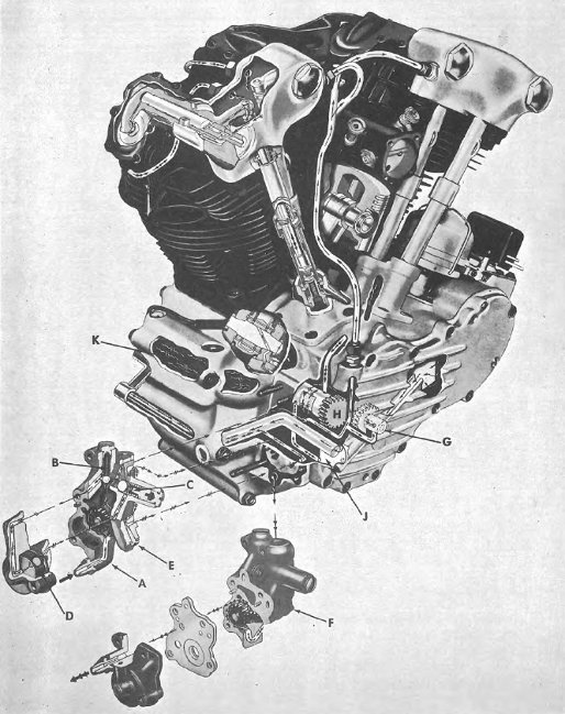 harley davidson engine cutaway diagram harley automotive wiring knucklehead harley davidson engine cutaway diagram knucklehead