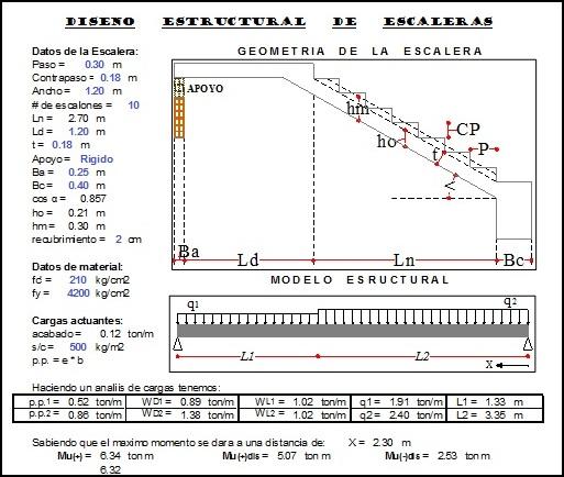 Calculo estructural de escaleras
