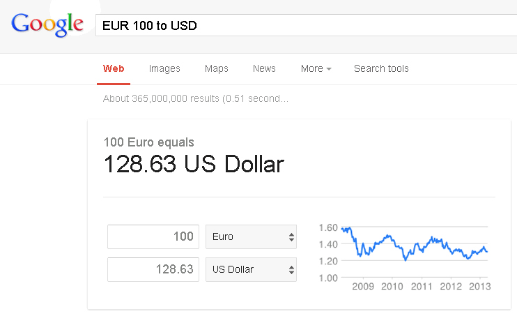 Forex exchange rate euro to dollar