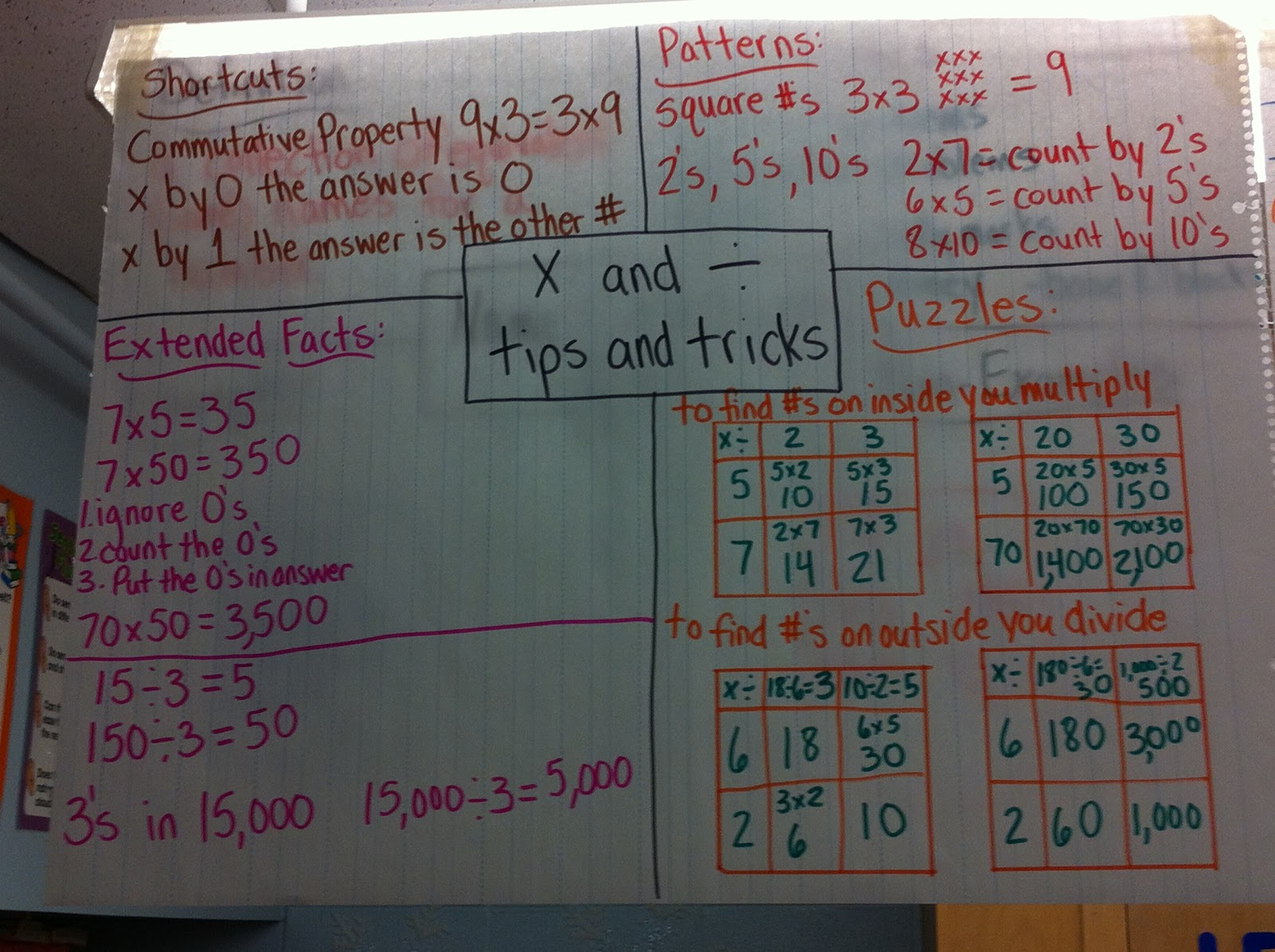 Math workshop adventures multiplication and division nvjuhfo Images