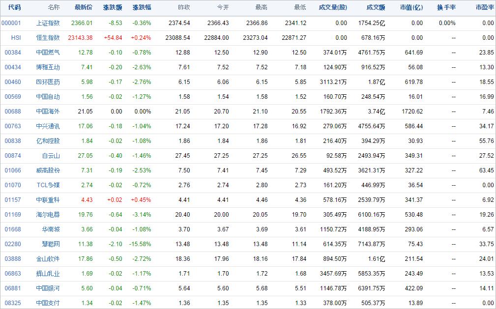 中国株コバンザメ投資ウォッチ銘柄watch20141013