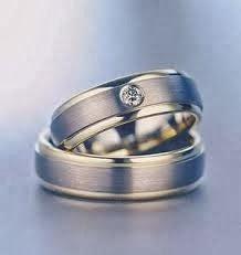 Cincin pernikahan, hukum, nikah, islam