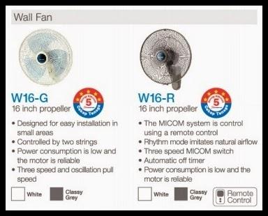 Wall Fan Mitsubishi Electric