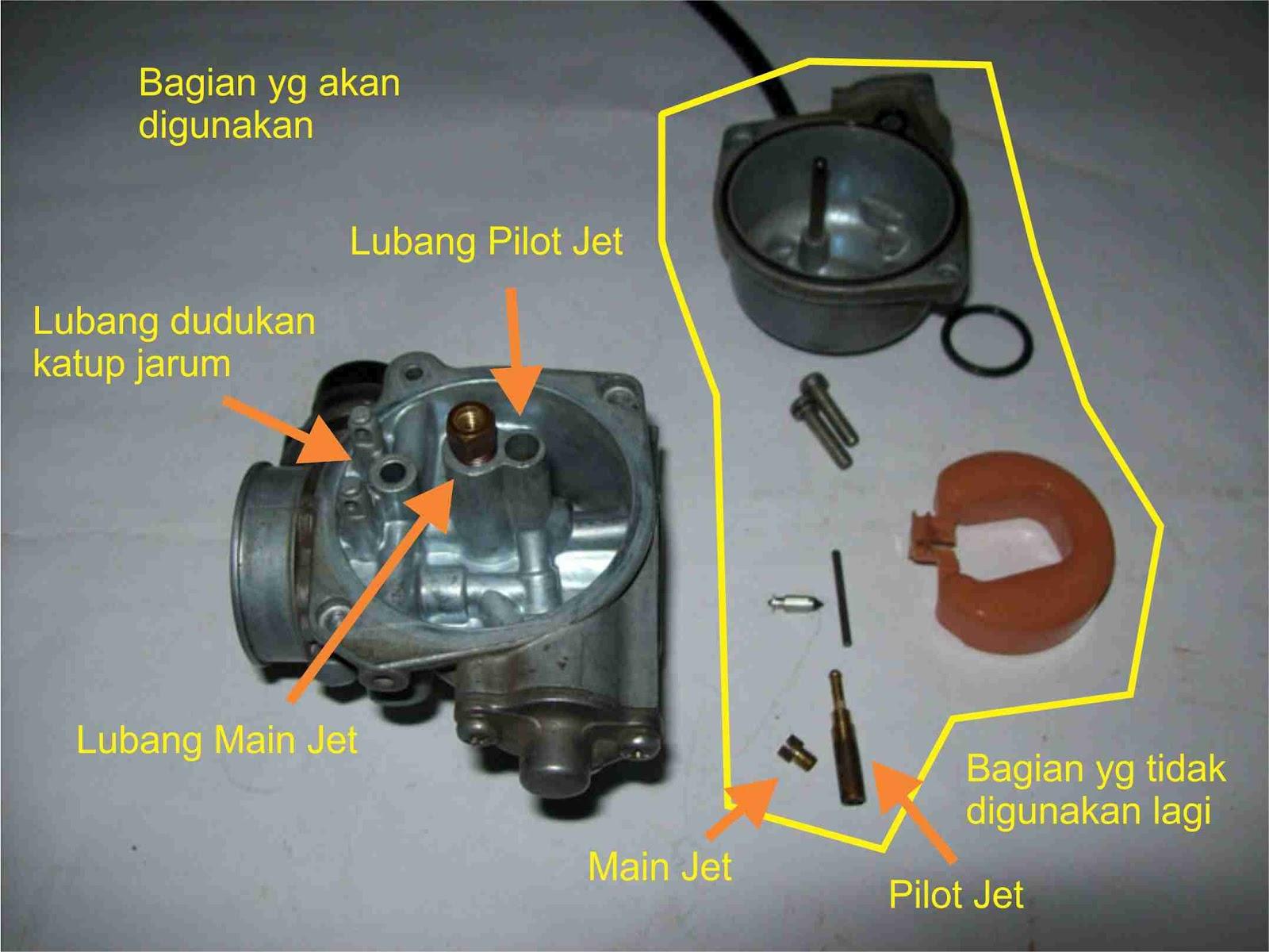 Gambar 1, Bagian-bagian dari Karburator Venturi