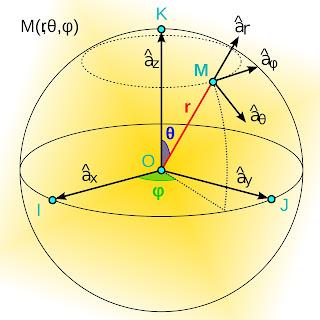 Imagen encontrada en wikipedia