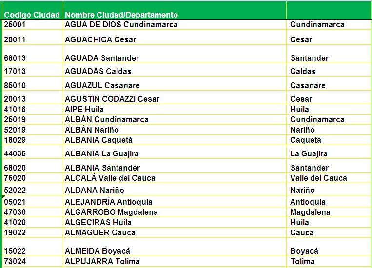 excel contable colombia  c u00d3digos municipios colombia dian