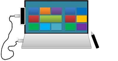 Handmate arragement on laptop: Intelligent Computing