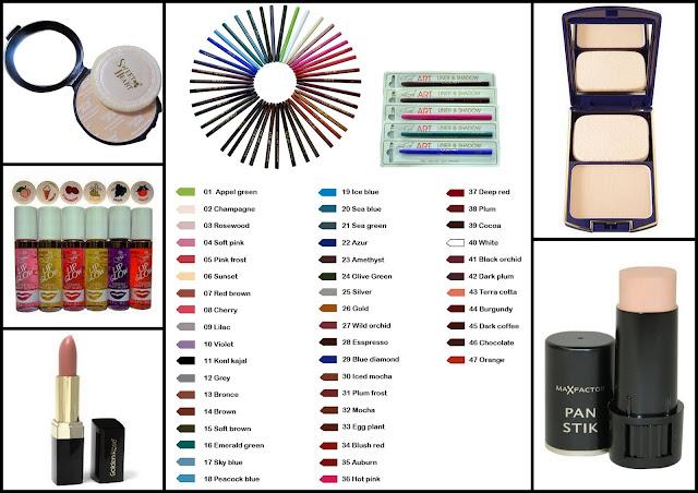 Makeup bloggers