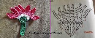 Flor de Crochê em Barbante com Gráfico