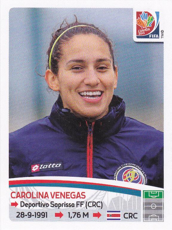 Karla Villalobos - 401