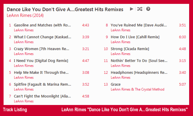 "The track listing from the LeAnn Rimes album ""Dance Like You Don't Give A...Greatest Hits Remixes"""