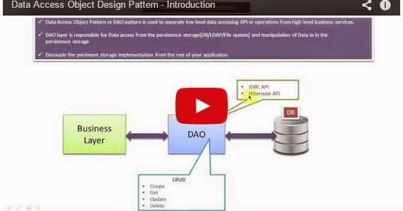 Java ee data access object design pattern or dao pattern for Object pool design pattern java example